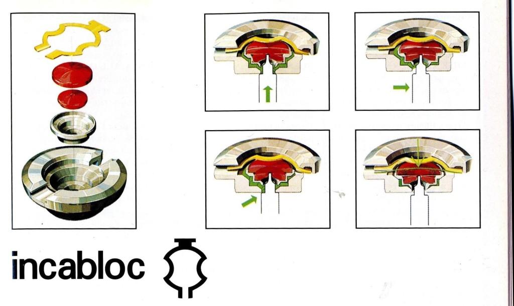 Ilustracje ukazujące przekrój systemu INCABLOC