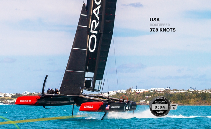 Bremont - America Cup 2